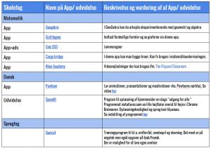 Oversigt over Apps til Chromebrowseren   Google Drev