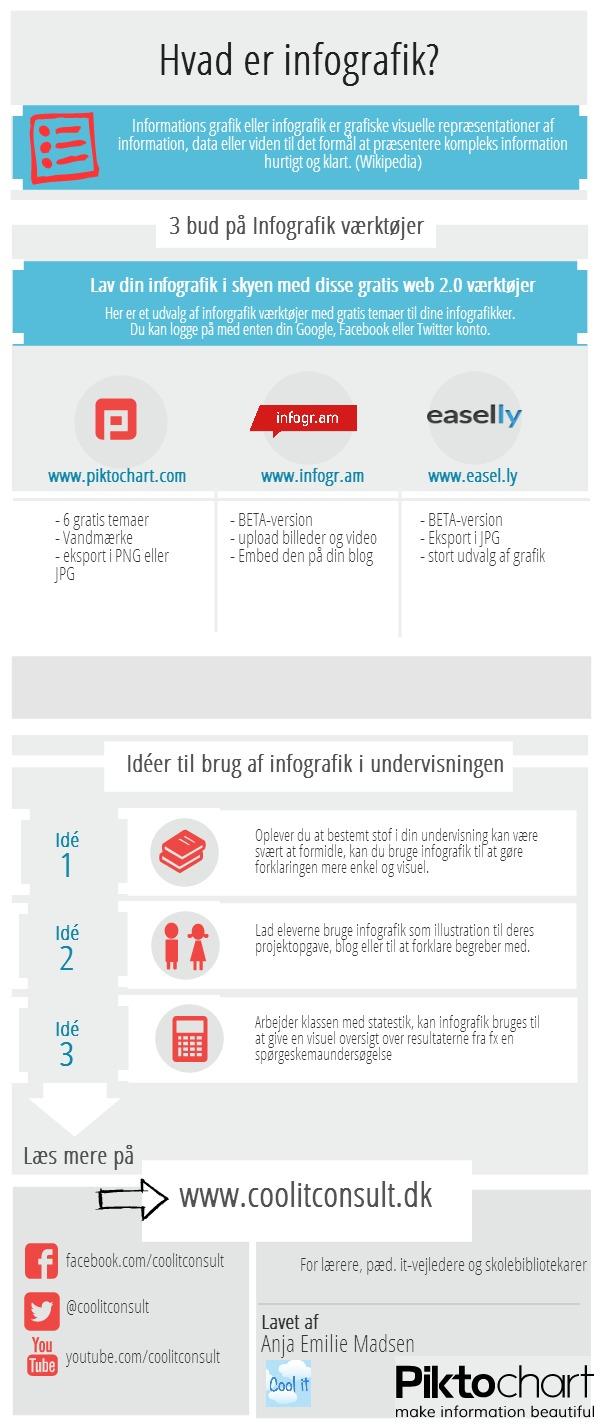 hvad er infografik